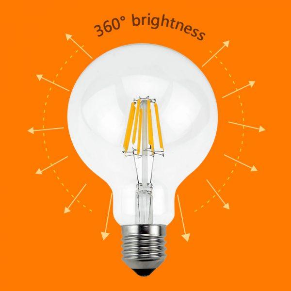 614 a9618eb5a649ed42804f3a357d6ddf4c - Energy Saving LED Edison Light Bulb | RadiantHomeLighting